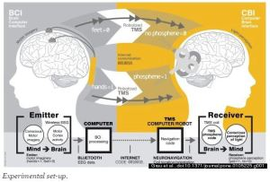 People Talk 'Brain-To-Brain' For First Time Ever