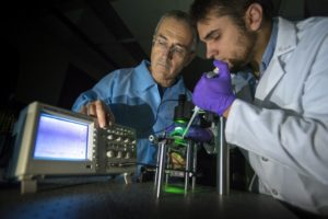 New Device for Testing Heart Health