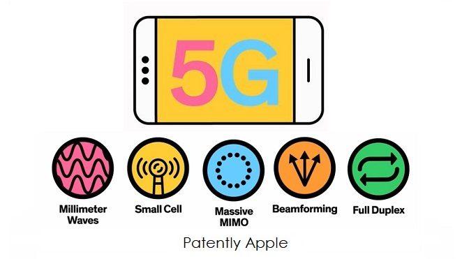 patently apple 5g