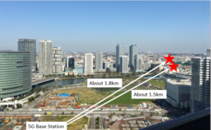 Huawei and NTT DOCOMO Achieves a New Breakthrough in 5G mmWave Long-Distance Mobility Trial over 39 GHz Band